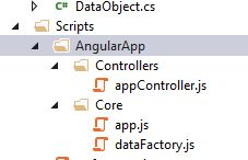 AngularAppStructure